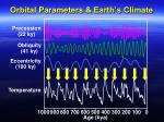 orbital parameters earth s climate