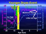 younger dryas event