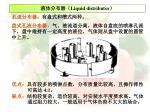 liquid distributor3