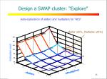 design a swap cluster explore