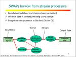 swaps borrow from stream processors