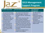 2013 management support program2