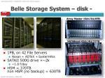 belle storage system disk