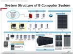 system structure of b computer system