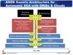 agos generic architecture for autonomic soa with grids clouds