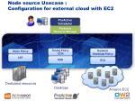 node source usecase configuration for external cloud with ec2