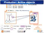 proactive active objects