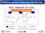 standard system at runtime no sharing1