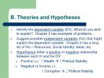 b theories and hypotheses