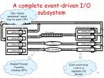 a complete event driven i o subsystem