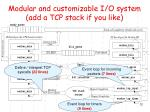 modular and customizable i o system add a tcp stack if you like