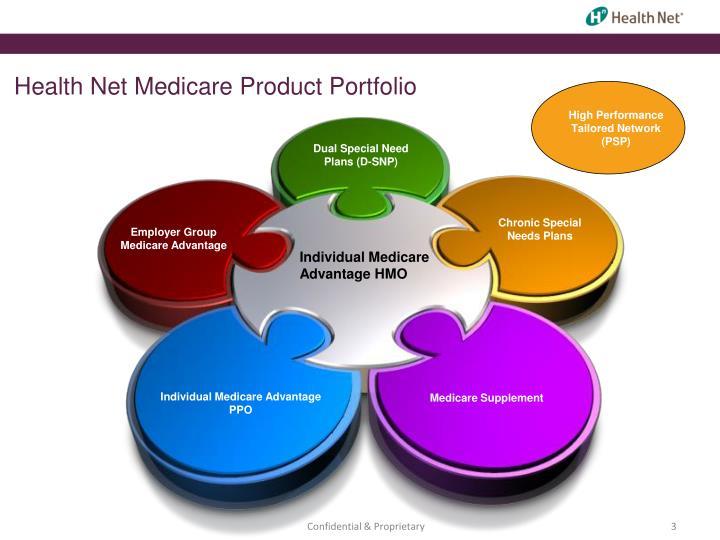 Health net medicare product portfolio
