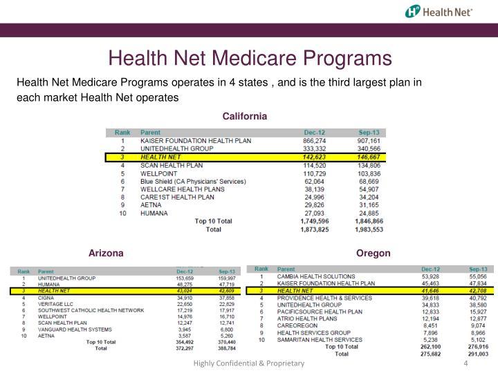 Health Net Medicare Programs