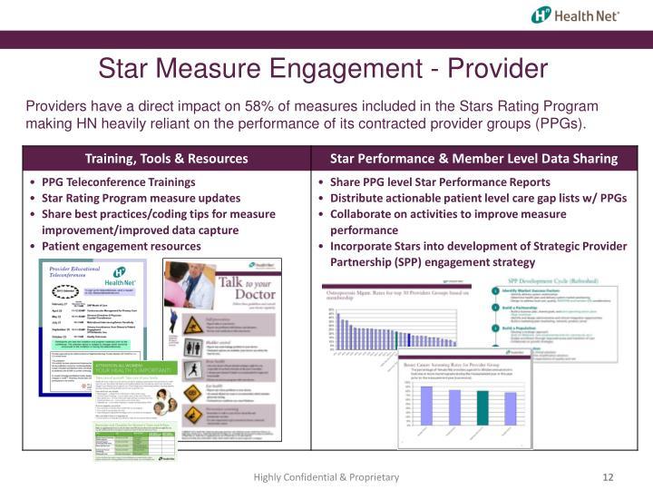 Star Measure Engagement - Provider