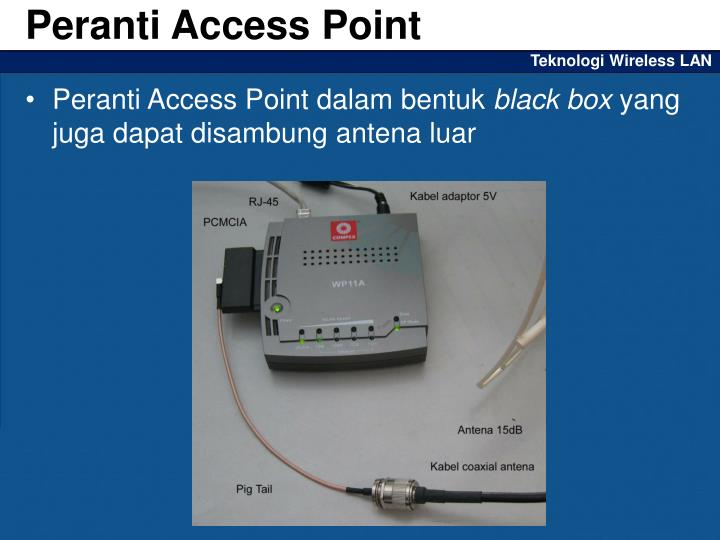 Peranti Access Point