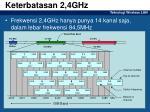 teknologi wireless lan4