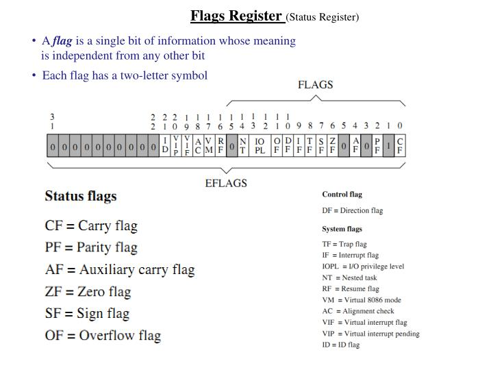 Flags register status register