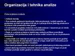 organizacija i tehnika analize15