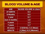 blood volume age