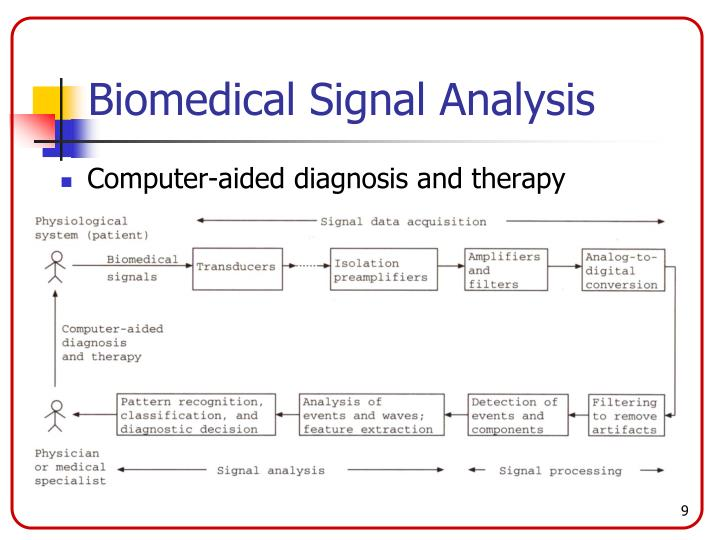 Computer-aided diagnosis and therapy
