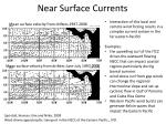 near surface currents