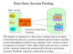 data store session pooling