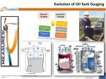 evolution of oil tank gauging