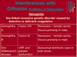 interferences with diffusion problems of hemostasis2