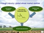 a tough industry global wheat market realities