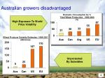 australian growers disadvantaged