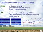 australian wheat board to awb limited