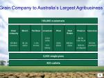 grain company to australia s largest agribusiness