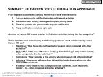 summary of harlem rbi s codification approach