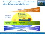 the living labs model user driven innovation within the technology adoption cycle