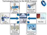 technological basis for the wise program