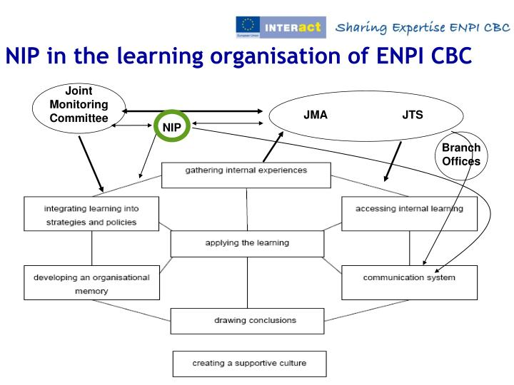 NIP in the learning organisation of ENPI CBC