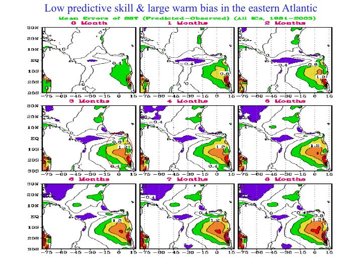 Low predictive skill & large warm bias in the eastern Atlantic