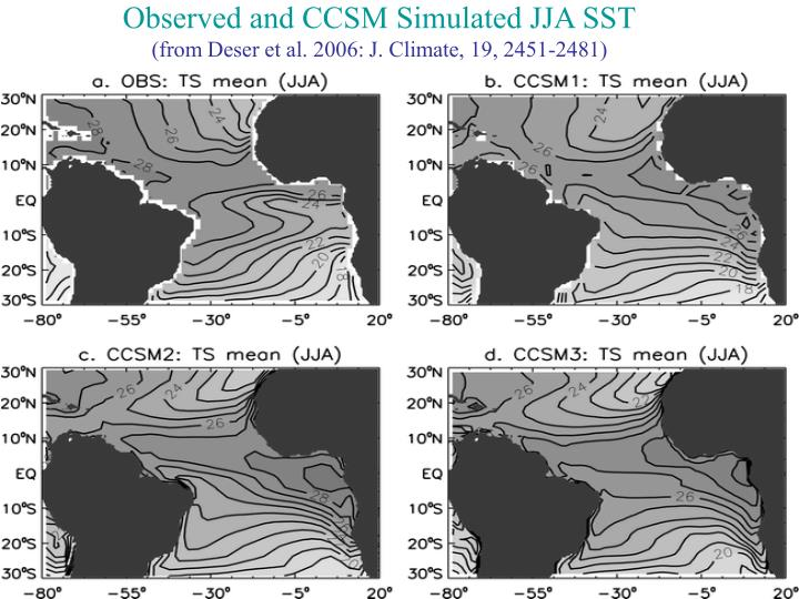 Observed and CCSM Simulated JJA SST