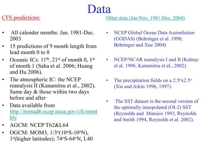 CFS predictions:
