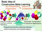 basic idea of constructive meta learning1