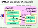camlet on a parallel ga refinement