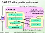 camlet with a parallel environment