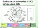 evaluation on accuracies to uci common data sets