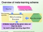 overview of meta learning scheme