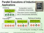 parallel executions of inductive applications