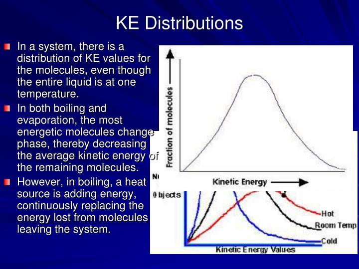 KE Distributions