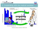 3 cooperating with the medical societies3
