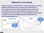 digitization of everything