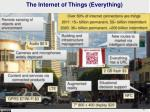 the internet of things everything