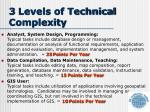 3 levels of technical complexity